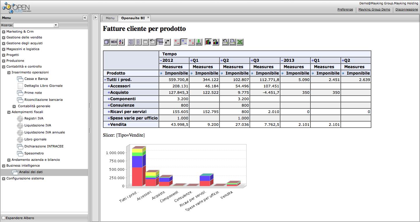 Contabilità e analisi dei dati